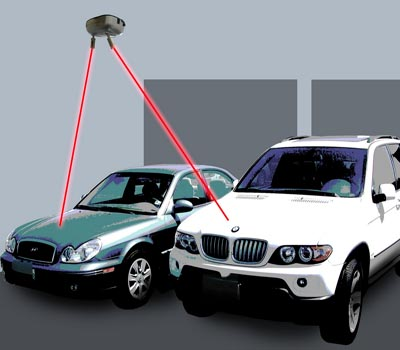 parking-system LaserParkingSystem