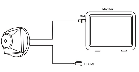 Pc Parts Diagram as well The Connector Microsoft Jobs further Xbox Controller Wiring Diagram further Power Supply Exploded Diagram additionally Ferrari 360 Engine Diagram. on xbox diagram inside
