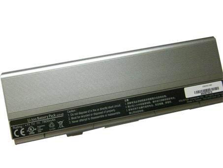 90-ND81B2000T